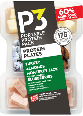 Protein Plates