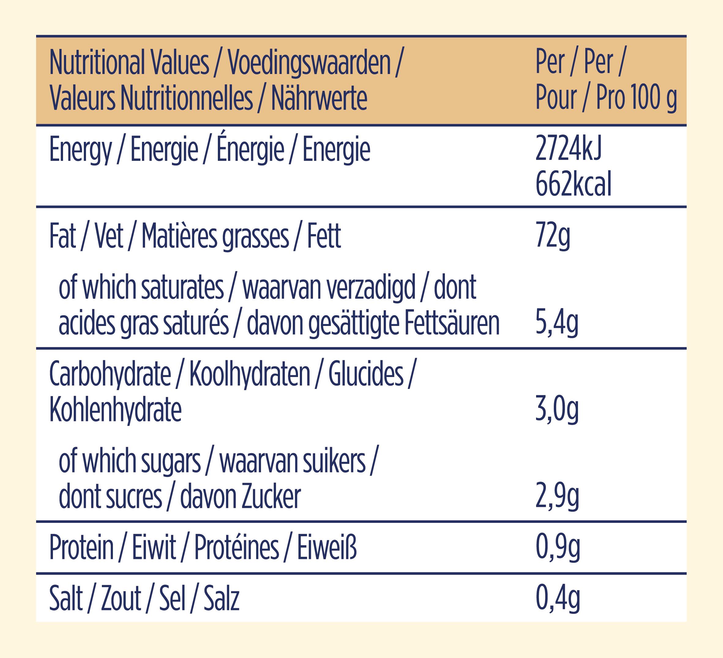 Heinz Mayonnaise 2.15L Jars