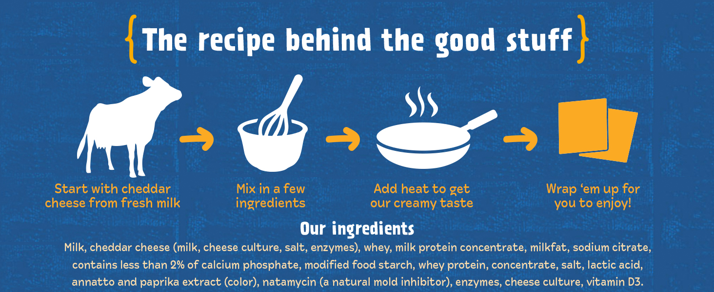 The recipe behind the good stuff.