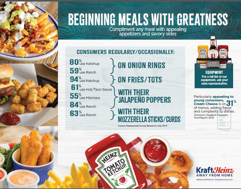 Appetizers - Cuisine Sell Sheet