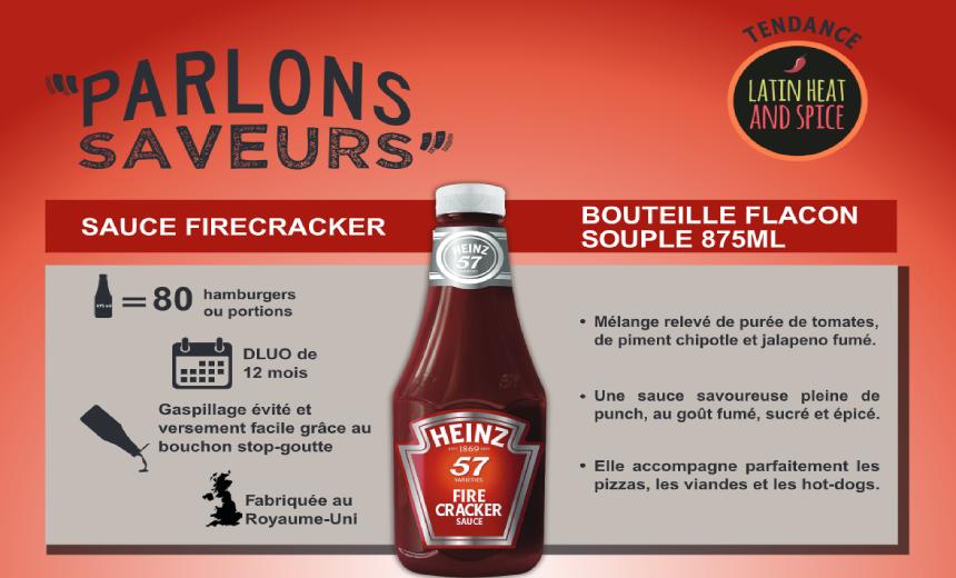 Inspiration Firecracker Sauce