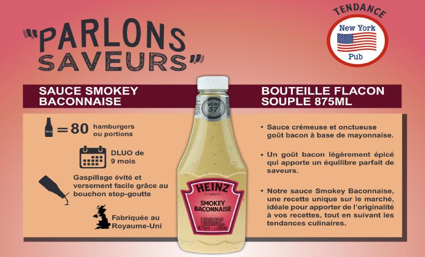 Inspiration Somkey Baconnaise Sauce